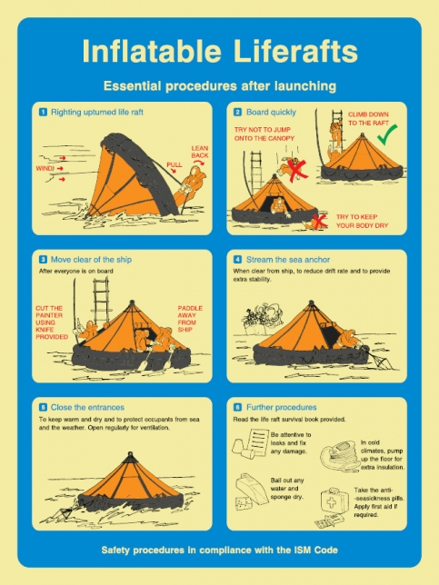 Safety awareness and training procedures